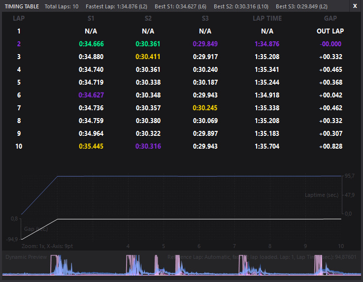 vtelemetry-pro-live-telemetry-software-timing